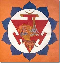 Comment énergiser les chakras ; exemple de manipura chakra