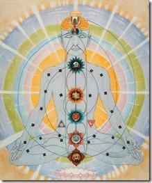 le tantrisme des natha : le corps énergétique