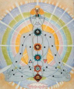 comment utiliser la visualisaton en yoga : les nadis et les chakras